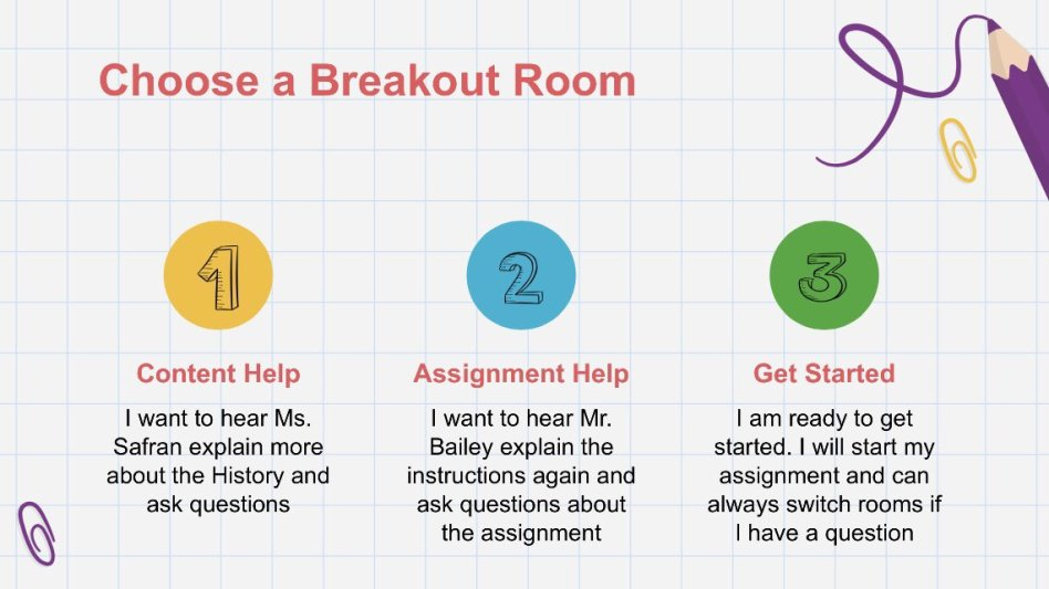 Choose which breakout room based upon what you need as a learner