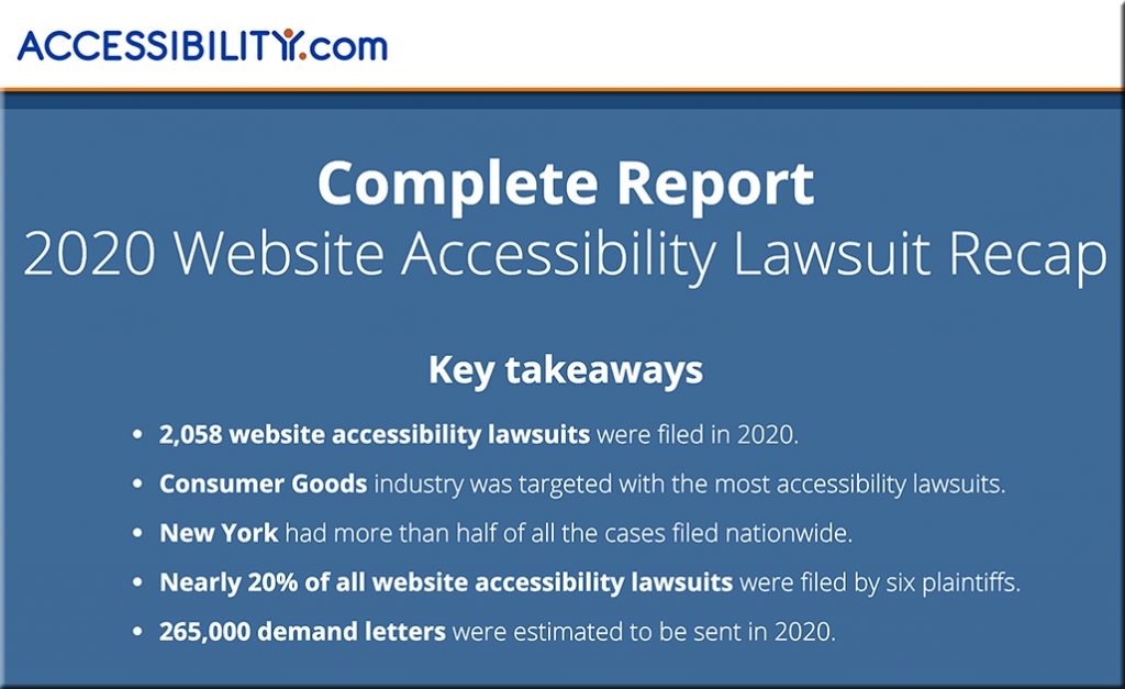 2020 Website Accessibility Lawsuit Recap -- from Accessibility.com