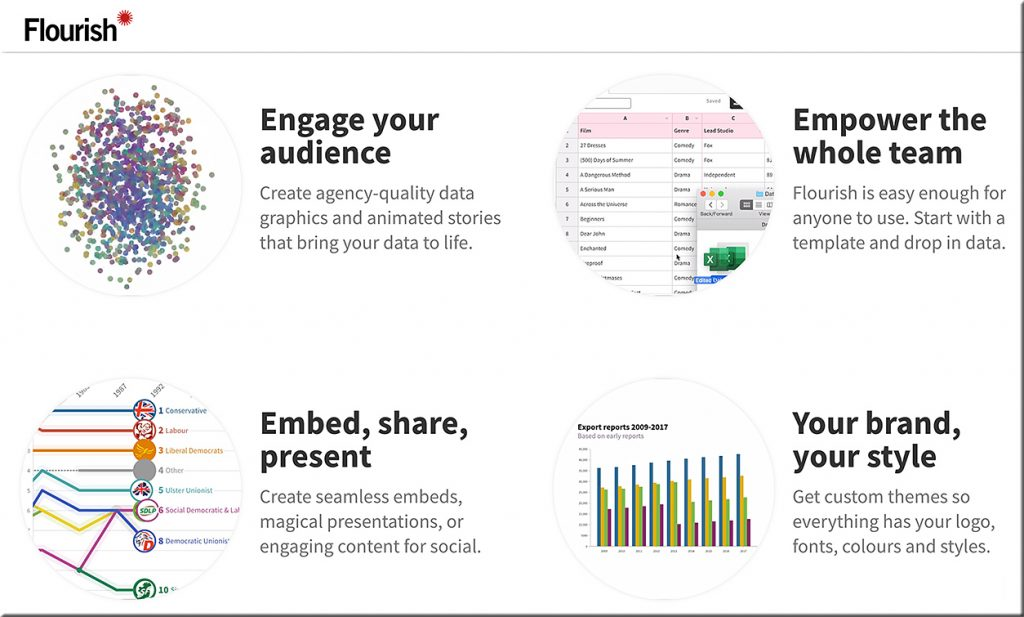Flourish -- a great data visualization tool that non-professionals can use as well!