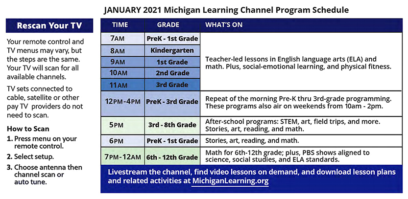 Michigan Learning Channel Program Schedule for January 2021