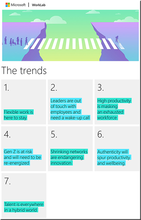 This graphic lists the 7 trends out at a new report from Microsoft re: the future of work and the trends that they are seeing.
