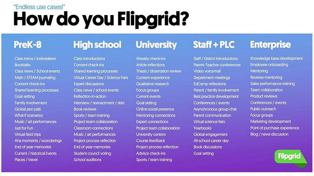 Ways to use flipgrid -- from PreK-8 all the way up to the Enterprise